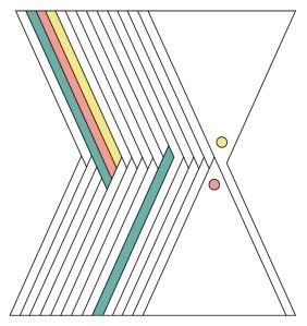 lines colour